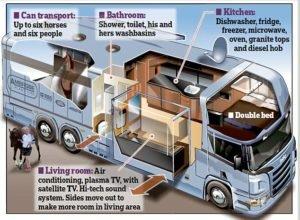 camionul Zara-Philip